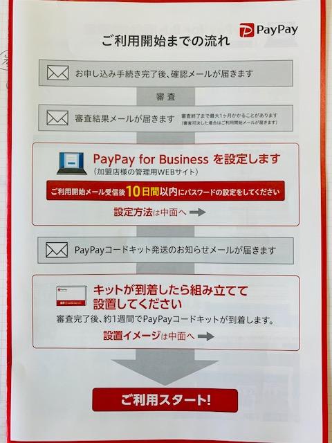 PayPay利用開始までの流れ