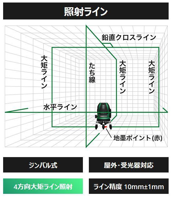 「VOICE 5ライン グリーンレーザー墨出し器」の5ライン